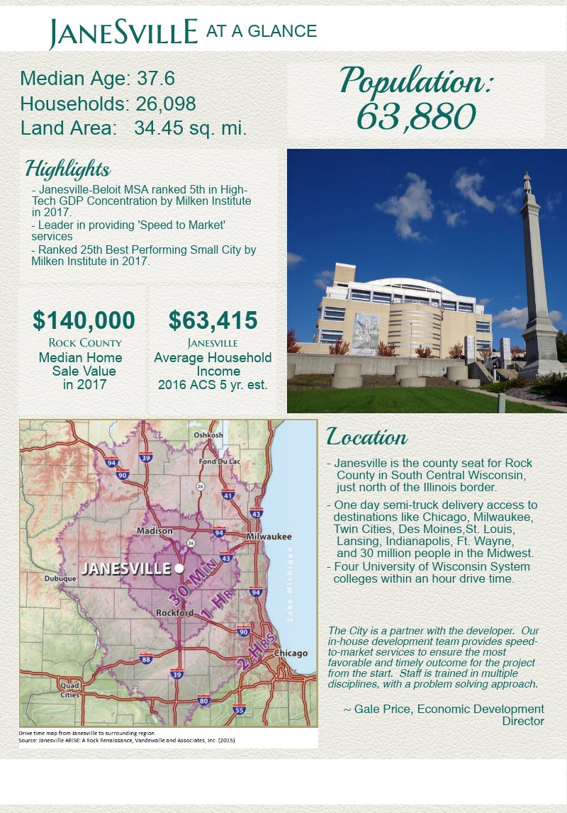 Janesville, At a Glance, overview