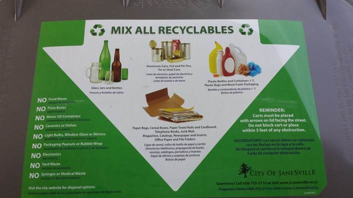 Recycling Cart Lid Graphic